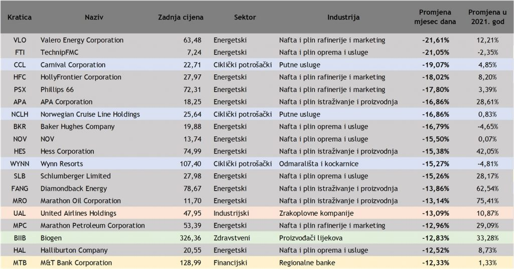 Tablica-20-dionica